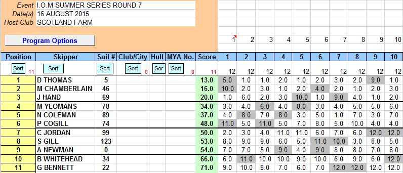 snip of results 16th August round 7