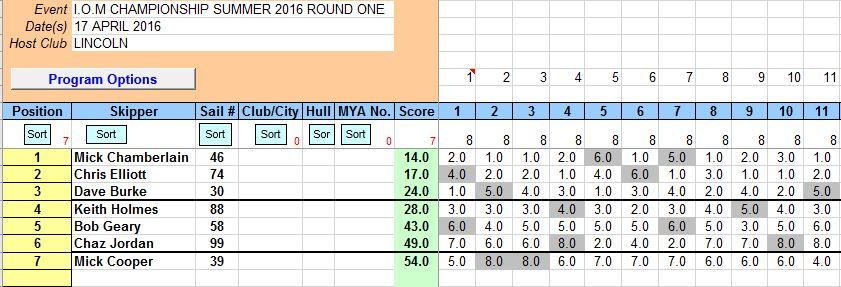 SNIP OF ROUND 1 17 TH MAY 2016 CHAMPIONSHIP