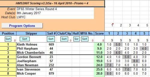 dragon-results-8th-jan-2017